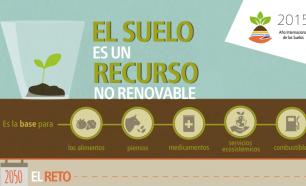 El suelo es un recurso no renovable.Su conservación es esencial para la seguridad alimentaria y nuestro futuro sostenible